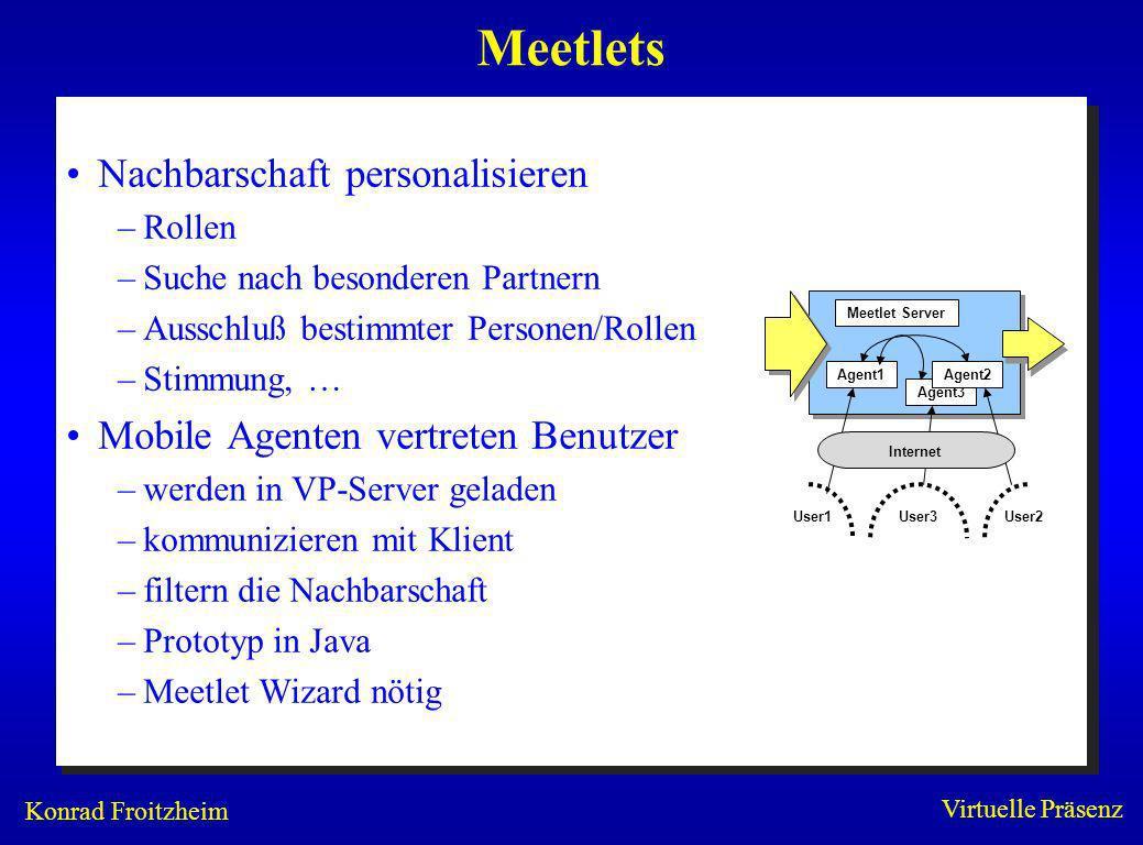 Konrad Froitzheim Virtuelle Präsenz Meetlets Nachbarschaft personalisieren –Rollen –Suche nach besonderen Partnern –Ausschluß bestimmter Personen/Roll