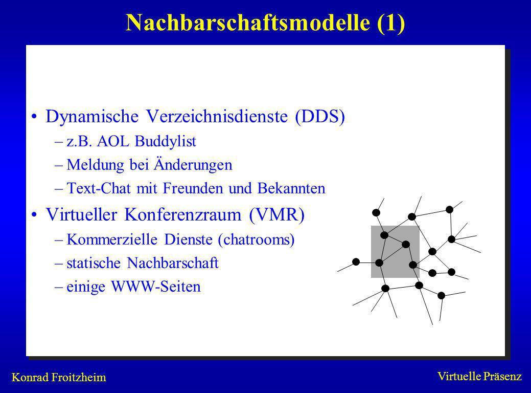 Konrad Froitzheim Virtuelle Präsenz Nachbarschaftsmodelle (1) Dynamische Verzeichnisdienste (DDS) –z.B. AOL Buddylist –Meldung bei Änderungen –Text-Ch