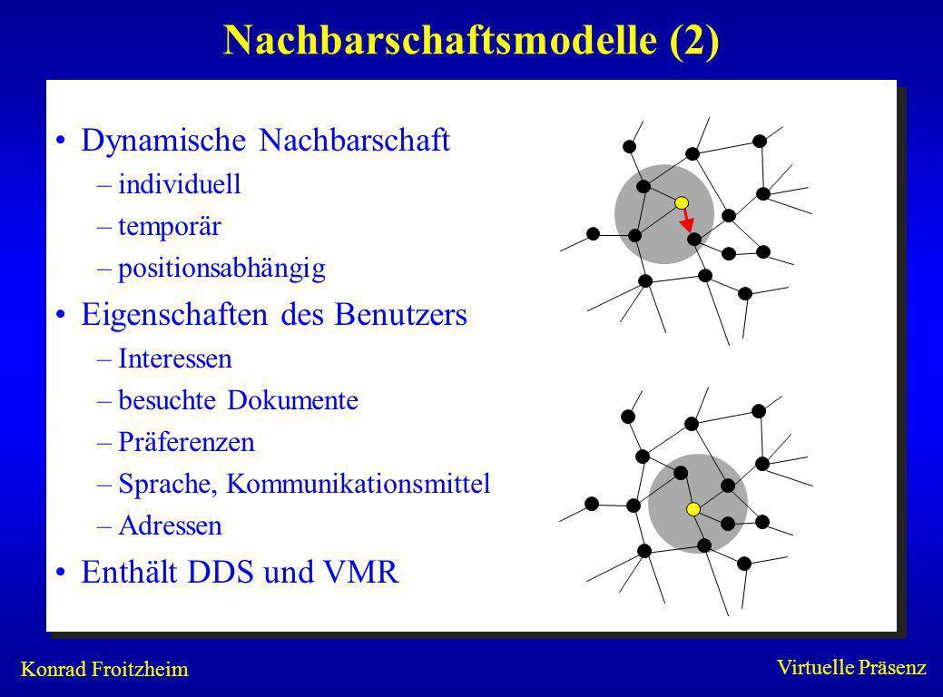 Konrad Froitzheim Virtuelle Präsenz Modellierung: Dokumentengraph Knoten: Seiten –HTML-Dokumente –enthaltene Medien (Files, Bilder, Video, Audio) Kanten: HyperLinks – Hyperlink –=> … Hyperlink … –URL = DNSname+Pfad+Dateiname –Kanten können Gewicht haben Einbettung von Konferenzräumen –offen –geschlossen: links besonders markieren