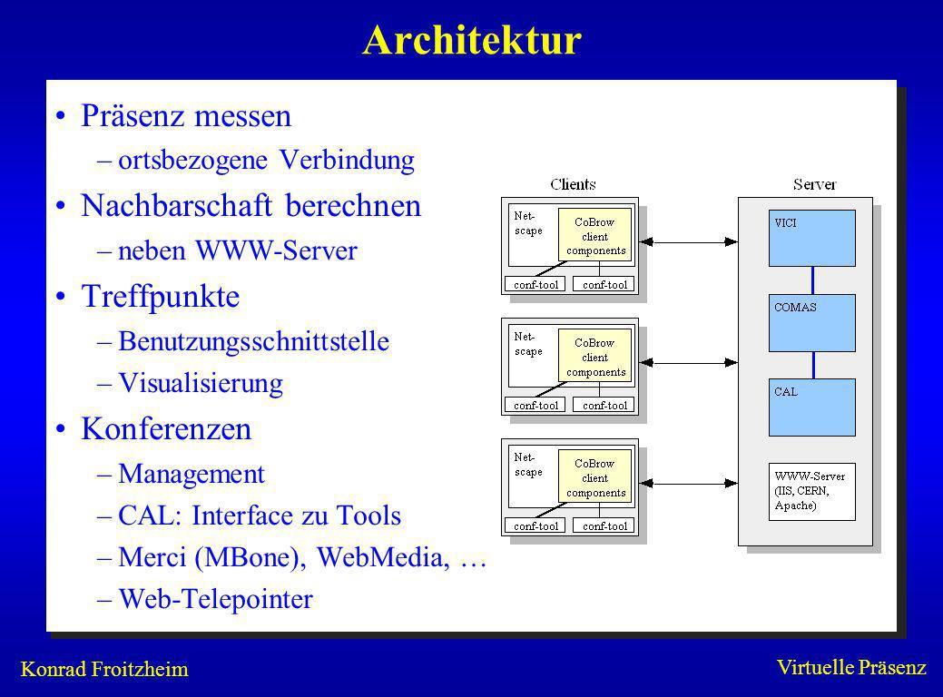 Konrad Froitzheim Virtuelle Präsenz Architektur Präsenz messen –ortsbezogene Verbindung Nachbarschaft berechnen –neben WWW-Server Treffpunkte –Benutzungsschnittstelle –Visualisierung Konferenzen –Management –CAL: Interface zu Tools –Merci (MBone), WebMedia, … –Web-Telepointer