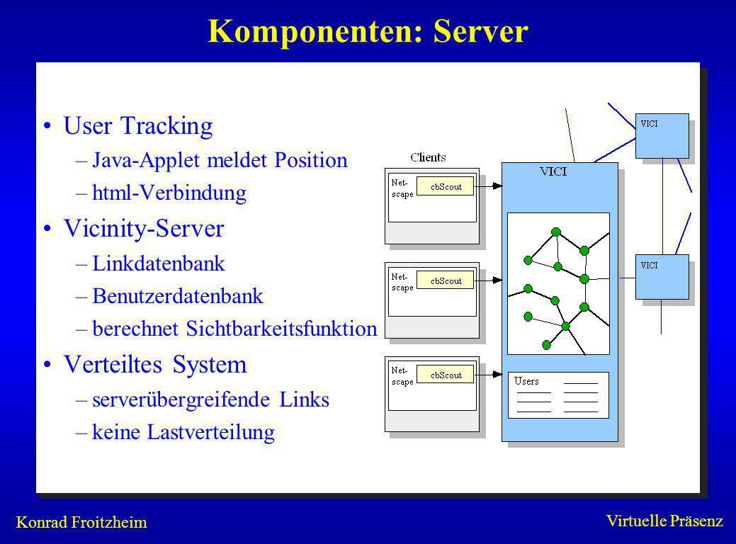 Konrad Froitzheim Virtuelle Präsenz Komponenten: Server User Tracking –Java-Applet meldet Position –html-Verbindung Vicinity-Server –Linkdatenbank –Benutzerdatenbank –berechnet Sichtbarkeitsfunktion Verteiltes System –serverübergreifende Links –keine Lastverteilung