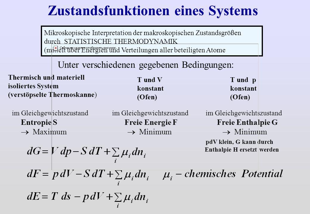 Zustandsfunktionen eines Systems Mikroskopische Interpretation der makroskopischen Zustandsgrößen durch STATISTISCHE THERMODYNAMIK (mittelt über Energ