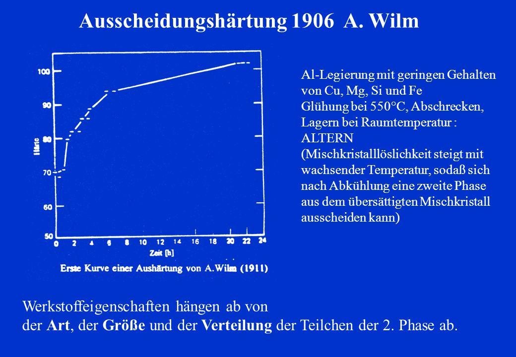 Ausscheidungshärtung 1906 A. Wilm Al-Legierung mit geringen Gehalten von Cu, Mg, Si und Fe Glühung bei 550°C, Abschrecken, Lagern bei Raumtemperatur :