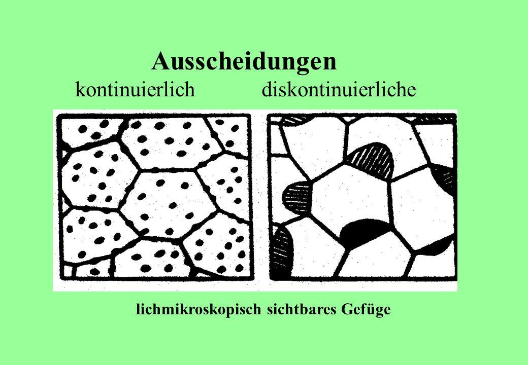 Entmischung Keimbildung und Wachstum (Bergabdiffusion) Spinodale Entmischung(Bergaufdiffusion, d.h.