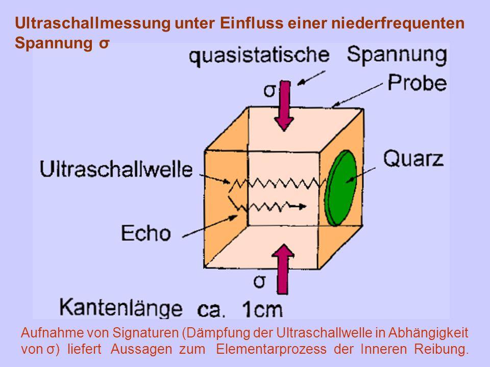 Ultraschallmessung unter Einfluss einer niederfrequenten Spannung σ Aufnahme von Signaturen (Dämpfung der Ultraschallwelle in Abhängigkeit von σ) lief