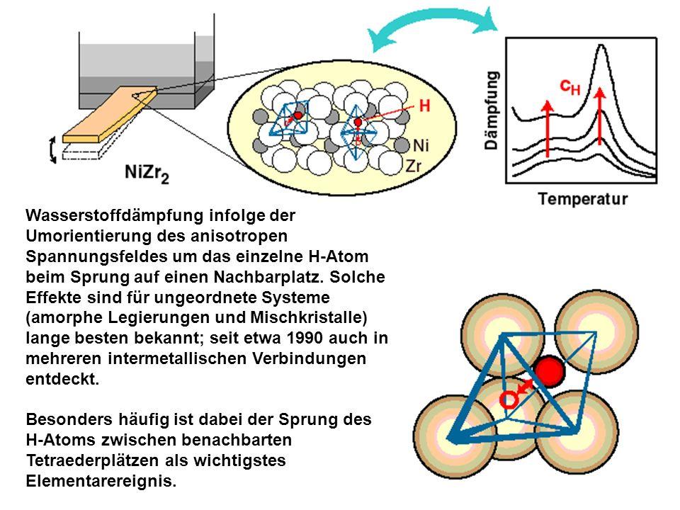 Wasserstoffdämpfung infolge der Umorientierung des anisotropen Spannungsfeldes um das einzelne H-Atom beim Sprung auf einen Nachbarplatz. Solche Effek
