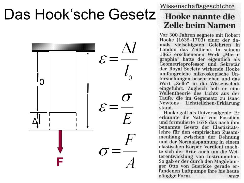 Snoek-Koester-Relaxation Atomradius des Fremdatoms weicht von dem des Matrixatoms ab.