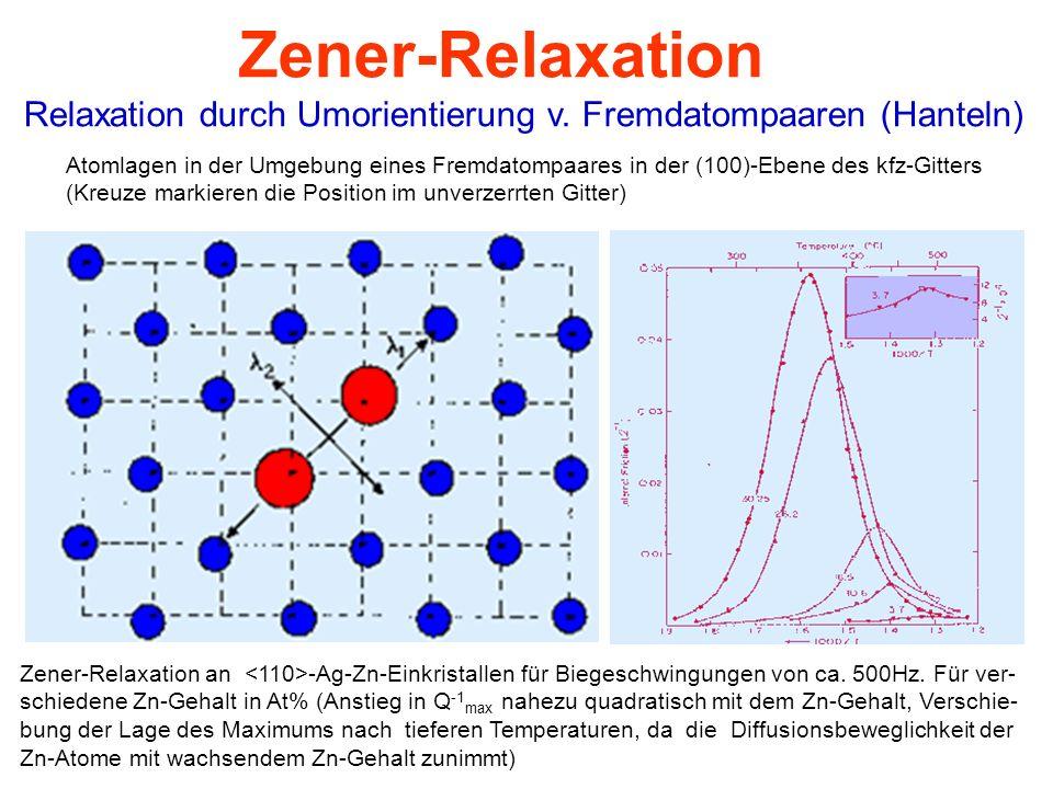 Zener-Relaxation Relaxation durch Umorientierung v. Fremdatompaaren (Hanteln) Zener-Relaxation an -Ag-Zn-Einkristallen für Biegeschwingungen von ca. 5