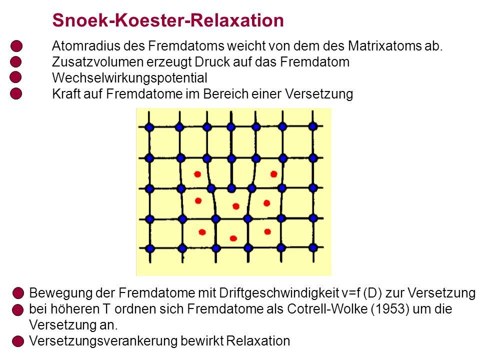 Snoek-Koester-Relaxation Atomradius des Fremdatoms weicht von dem des Matrixatoms ab. Zusatzvolumen erzeugt Druck auf das Fremdatom Wechselwirkungspot