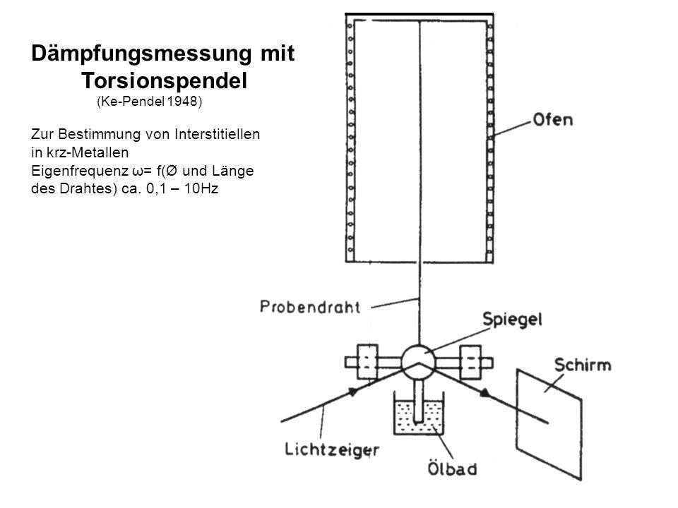 Dämpfungsmessung mit Torsionspendel (Ke-Pendel 1948) Zur Bestimmung von Interstitiellen in krz-Metallen Eigenfrequenz ω= f(Ø und Länge des Drahtes) ca