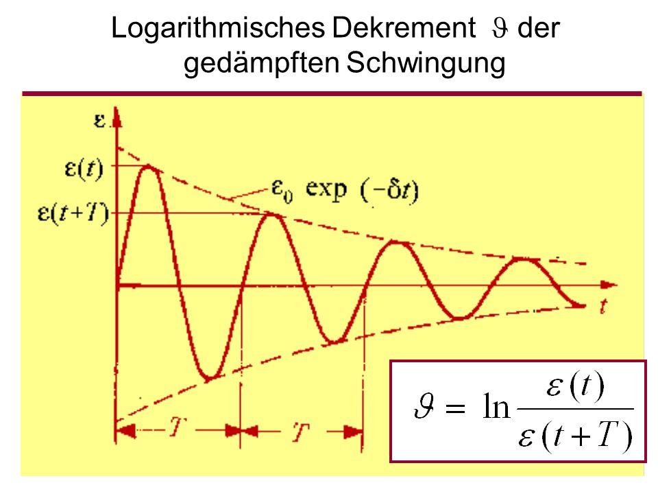 Torsionspendel maximale Dämpfung bei ωΤ = 1 Bestimmung der Dämpfung aus Torsionspendelmessung bei fester Fraquenz für verschiedene Temperatuturen zur Bestimmung der Relaxationszeit Τ R (z.B.