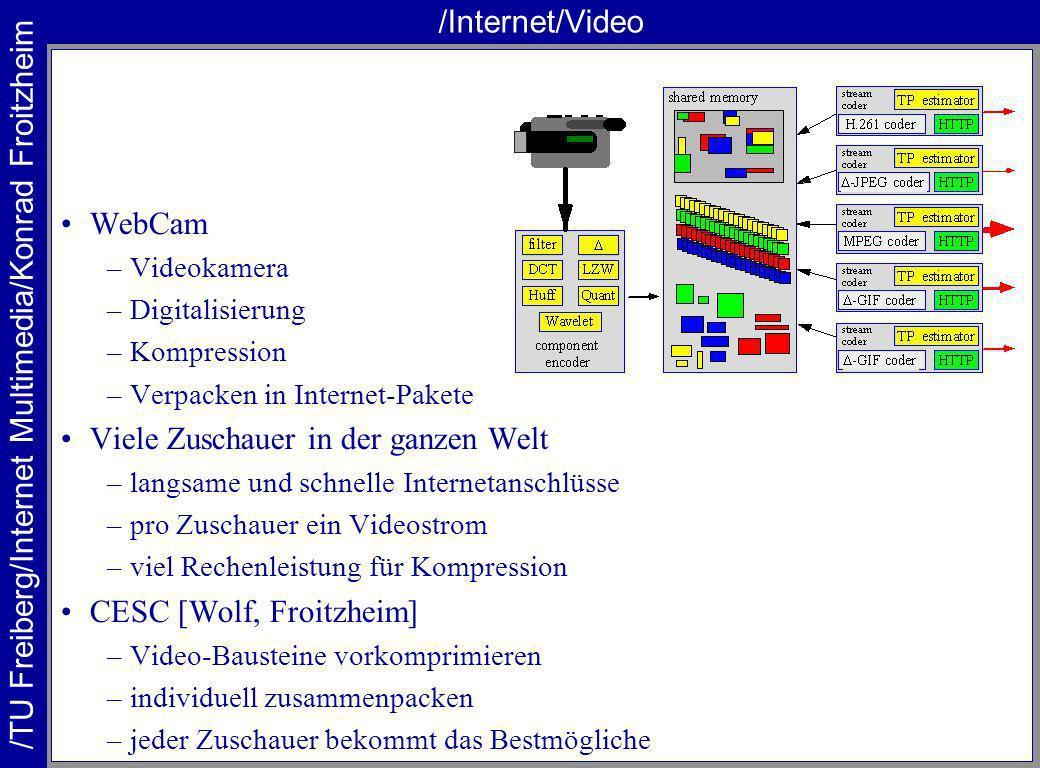 /TU Freiberg/Internet Multimedia/Konrad Froitzheim /Grundlagen/Video Aufnahme –Kamera –Beleuchtung kritisch Digitalisierung –Sensor (CCD) mit hoher Auflösung (Punkte) [Pixel] –8 Bit jeweils für Rot, Grün und Blau –TV Bild ~ 10 Millionen Bits Auch Video ist digital –viele Bilder werden ganz kurz gezeigt: 25 Bilder/s –pro Sekunde 250 Millionen Bit = 250 Mbit/s –DSL-Anschluss heute nur 16 Mbit/s Kompression –Überflüssiges weglassen –Details weglassen –JPEG, MPEG, DivX, … Pixel
