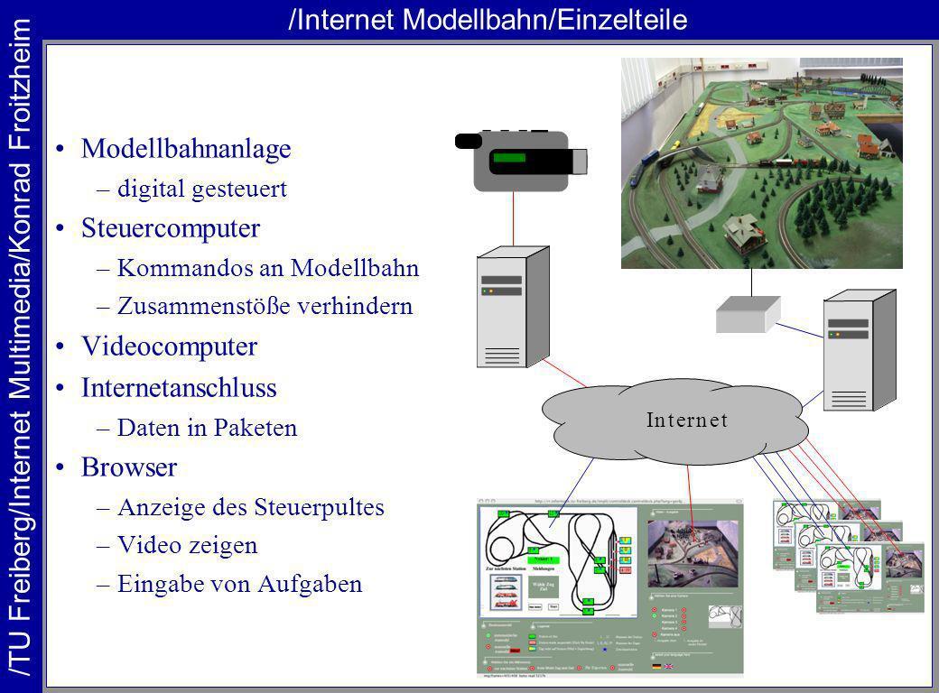 /Internet Modellbahn/Vorführung http://rr.informatik.tu-freiberg.de
