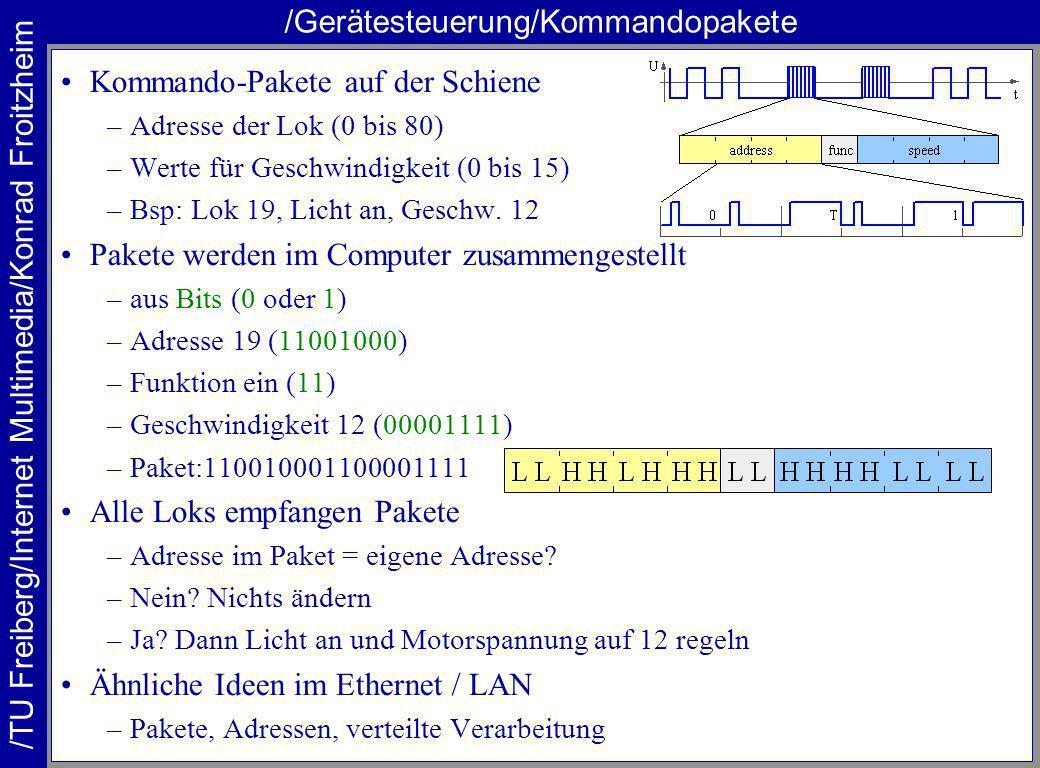 /TU Freiberg/Internet Multimedia/Konrad Froitzheim /Gerätesteuerung/Computer in jedem Gerät Steuercomputer in jeder Lok –Motorsteuerung mit Pulsbreite
