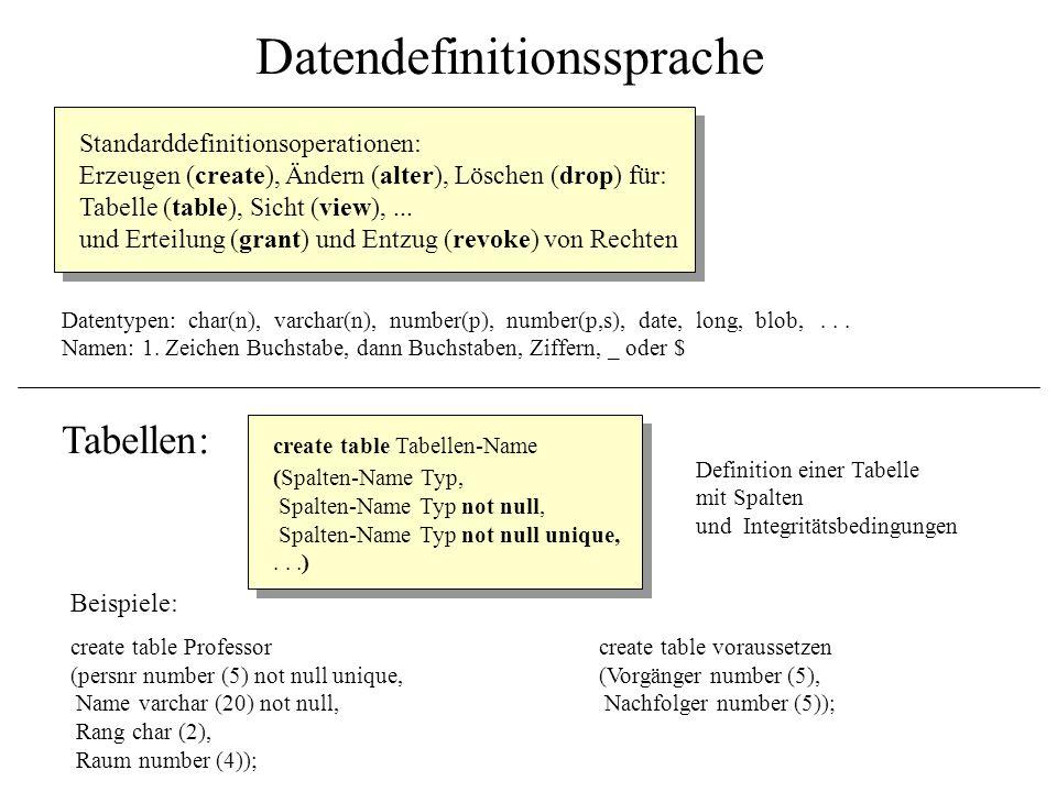 Datendefinitionssprache Standarddefinitionsoperationen: Erzeugen (create), Ändern (alter), Löschen (drop) für: Tabelle (table), Sicht (view),... und E