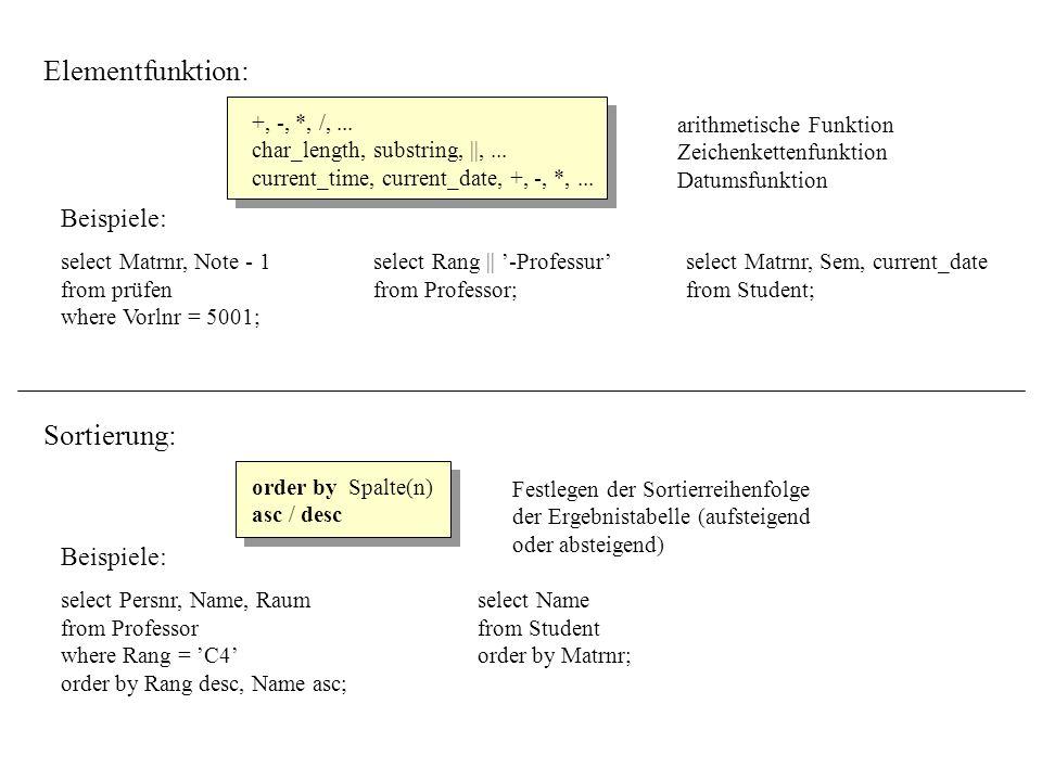 Datenmanipulationssprache / Änderung insert...Einfügen update...Ändern delete...Löschen Standardänderungsoperationen: Einfügen: insert into Tabelle values Tupel; insert into Tabelle Anfrage; Einfügen von Zeilen in eine existierende Tabelle Beispiele: insert into Professorinsert into Student (Matrnr, Name) values (2136, Curie, C4, null);values (25000, Goethe); insert into Assistent (Persnr, Name) select Matrnr, Name from Student where Sem > 15;