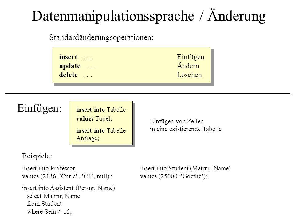 Datenmanipulationssprache / Änderung insert...Einfügen update...Ändern delete...Löschen Standardänderungsoperationen: Einfügen: insert into Tabelle va