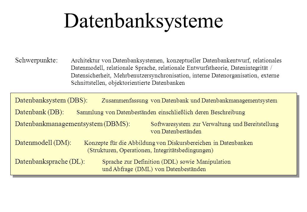 Datenbanksysteme Datenbanksystem (DBS): Datenmodell (DM): Zusammenfassung von Datenbank und Datenbankmanagementsystem Konzepte für die Abbildung von D