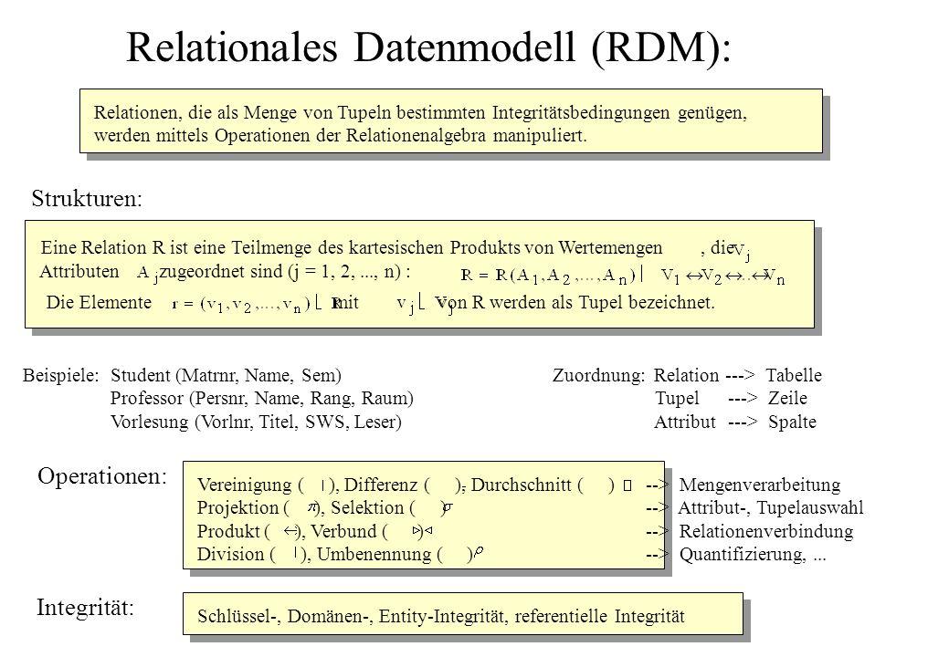 Entity-Typ: Bildung eines Relationsschemas mit dem Namen, den Attributen und den Schl¸sseln des Entity-Typs Relationship-Typ 1:1: Aufnahme des Primärschlüssels eines 1-Entity-Typs als Fremdschlüssel und der Attribute des Relationship-Typs in das Relationsschema des anderen 1-Entity-Typs Relationship-Typ 1:n: Aufnahme des Primärschlüssels des 1-Entity-Typs als Fremdschl¸ssel und der Attribute des Relationship-Typs in das Relationsschema des n-Entity-Typs Relationship-Typ m:n: Bildung eines Relationsschemas mit dem Namen des Relationship-Typs, den eigenen Attributen und den Primärschlüsseln der beteiligten Entity-Typen Relationship-Typ mehrstellig: analog zu Relationship-Typ m:n Überführungsvorschriften ERM ---> RDM: