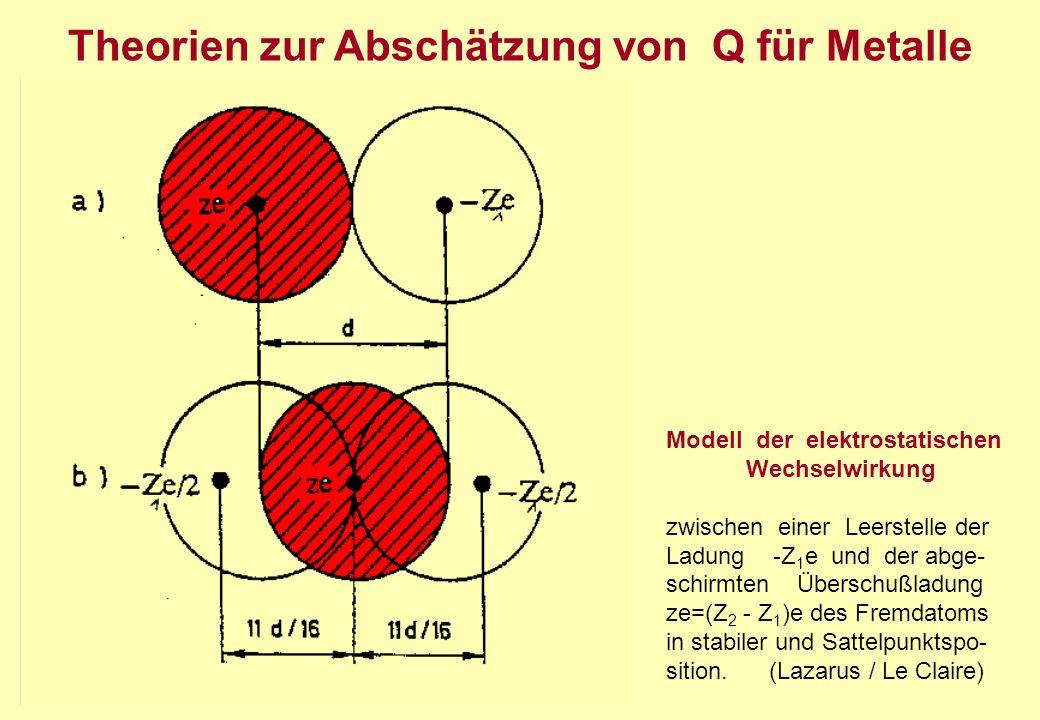 Modell der elektrostatischen Wechselwirkung zwischen einer Leerstelle der Ladung -Z 1 e und der abge- schirmten Überschußladung ze=(Z 2 - Z 1 )e des F