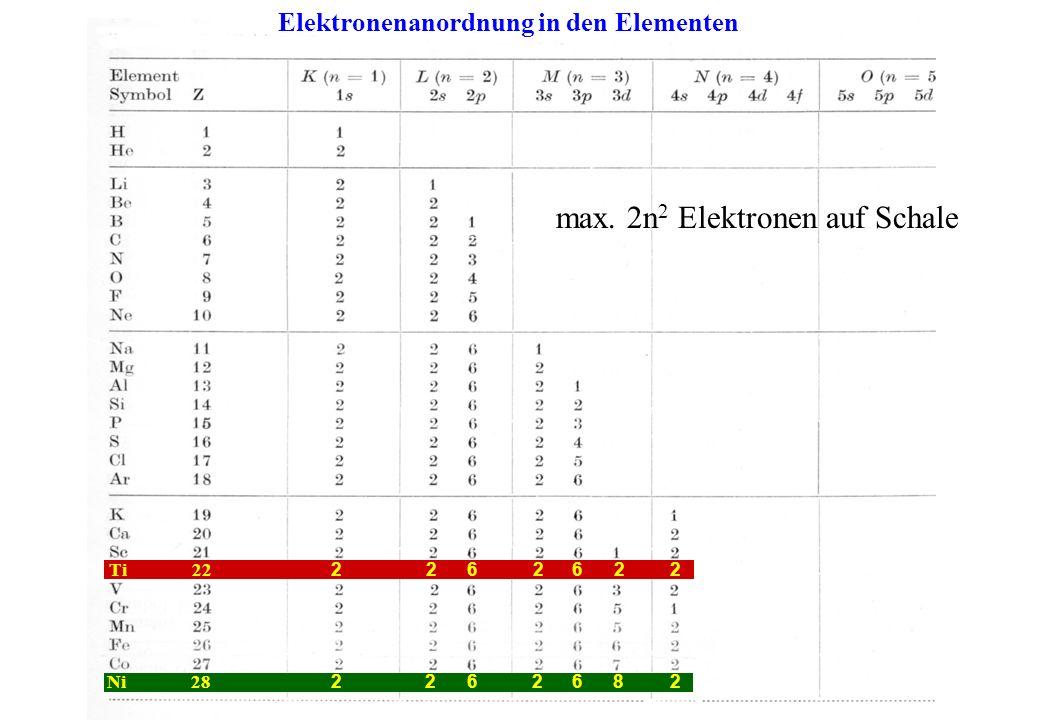 Elektronenanordnung in den Elementen max. 2n 2 Elektronen auf Schale Ti 22 2 2 6 2 6 2 2 Ni 28 2 2 6 2 6 8 2