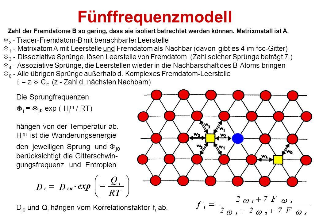 Fünffrequenzmodell Zahl der Fremdatome B so gering, dass sie isoliert betrachtet werden können. Matrixmatall ist A. 2 - Tracer-Fremdatom-B mit benachb
