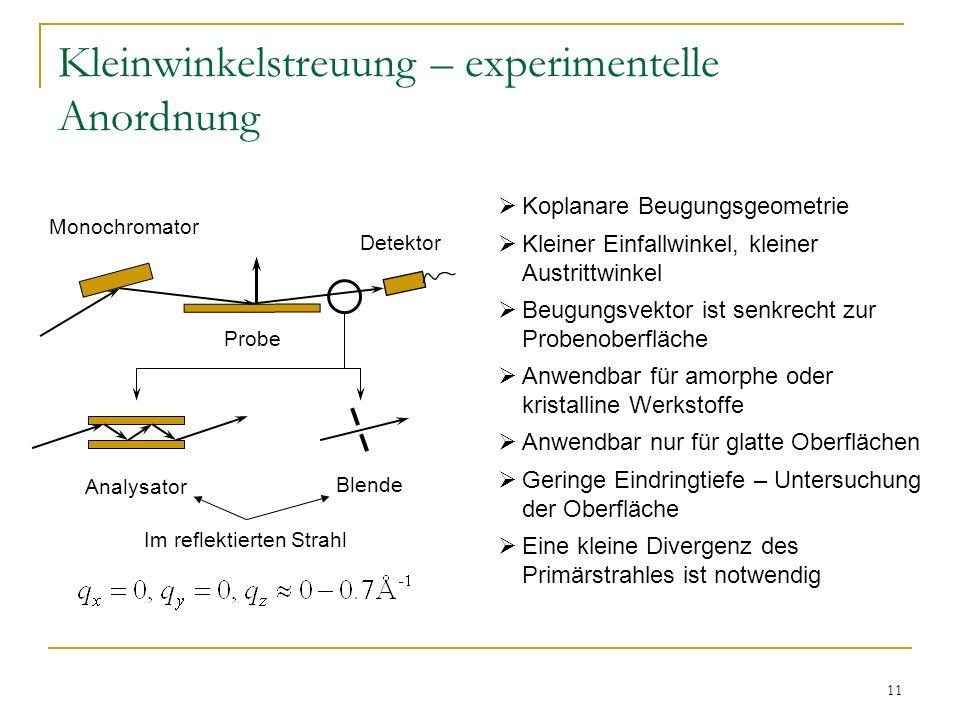 11 Kleinwinkelstreuung – experimentelle Anordnung Monochromator Probe Detektor Analysator Blende Im reflektierten Strahl Koplanare Beugungsgeometrie K