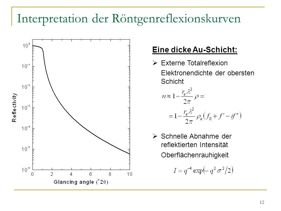 12 Interpretation der Röntgenreflexionskurven Eine dicke Au-Schicht: Externe Totalreflexion Elektronendichte der obersten Schicht Schnelle Abnahme der