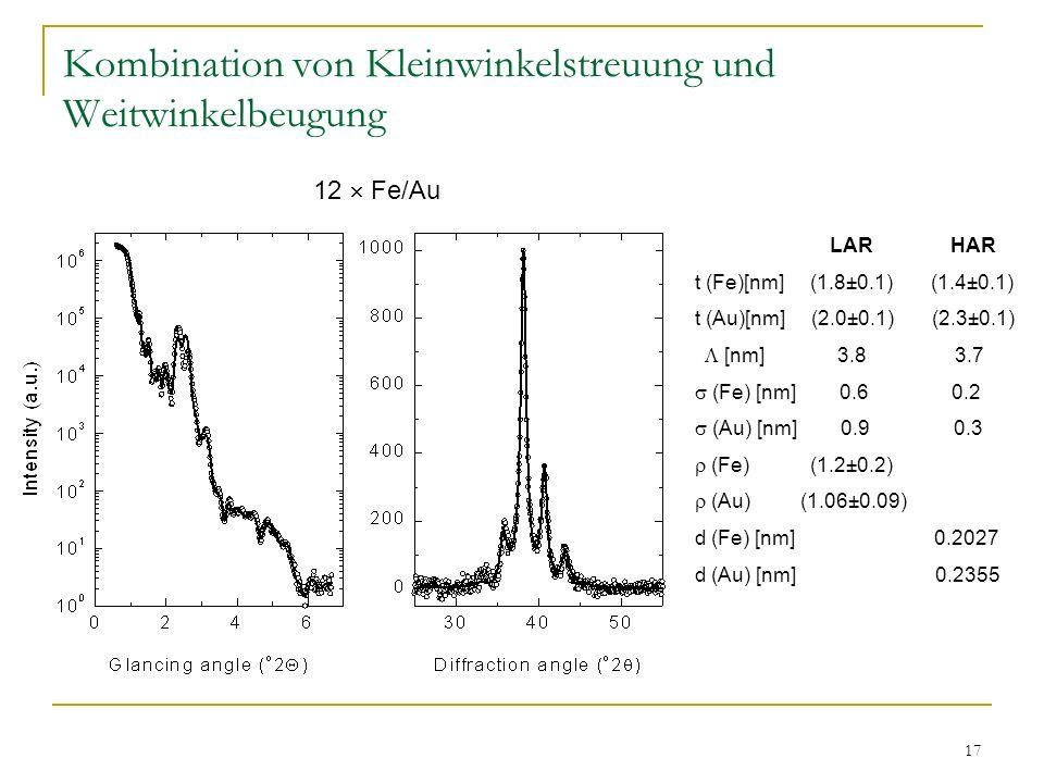 17 Kombination von Kleinwinkelstreuung und Weitwinkelbeugung LAR HAR t (Fe)[nm] (1.8±0.1) (1.4±0.1) t (Au)[nm] (2.0±0.1) (2.3±0.1) [nm] 3.8 3.7 (Fe) [
