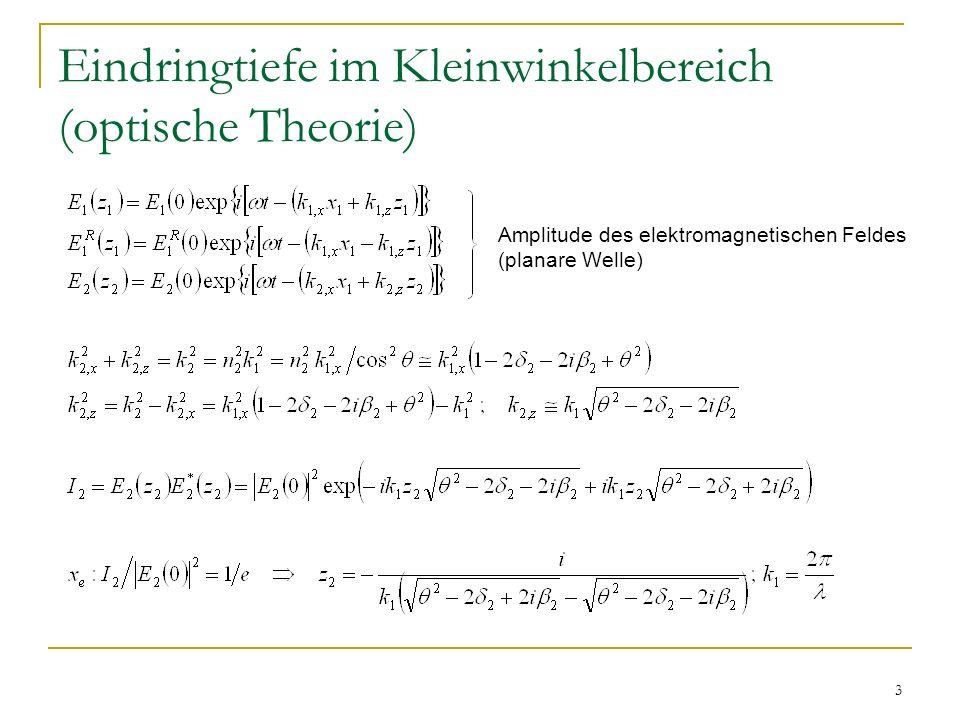 3 Eindringtiefe im Kleinwinkelbereich (optische Theorie) Amplitude des elektromagnetischen Feldes (planare Welle)