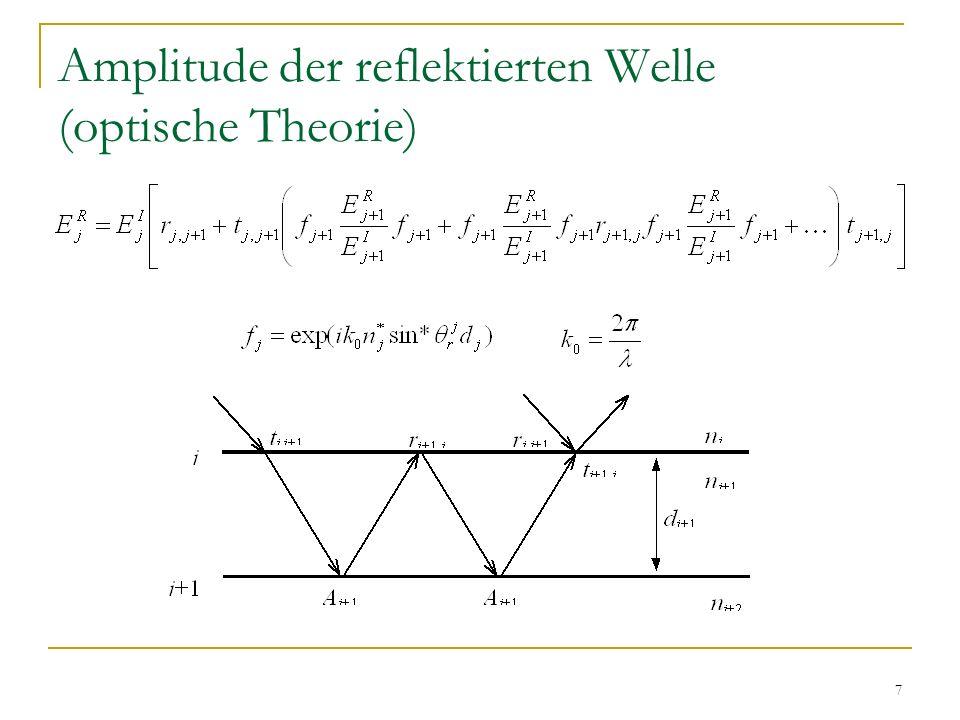 7 Amplitude der reflektierten Welle (optische Theorie)