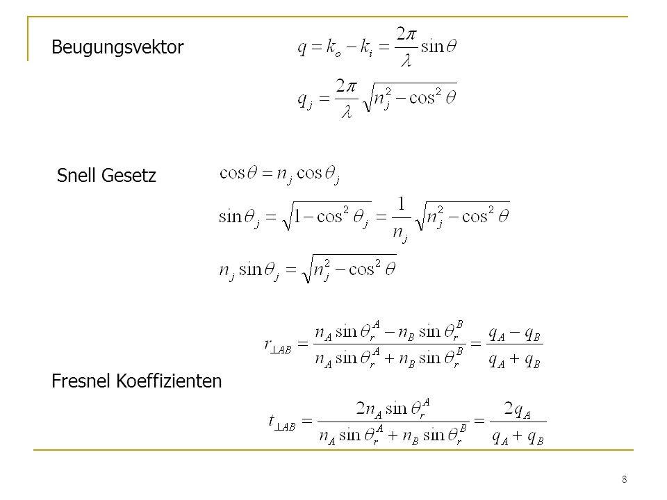 8 Beugungsvektor Snell Gesetz Fresnel Koeffizienten