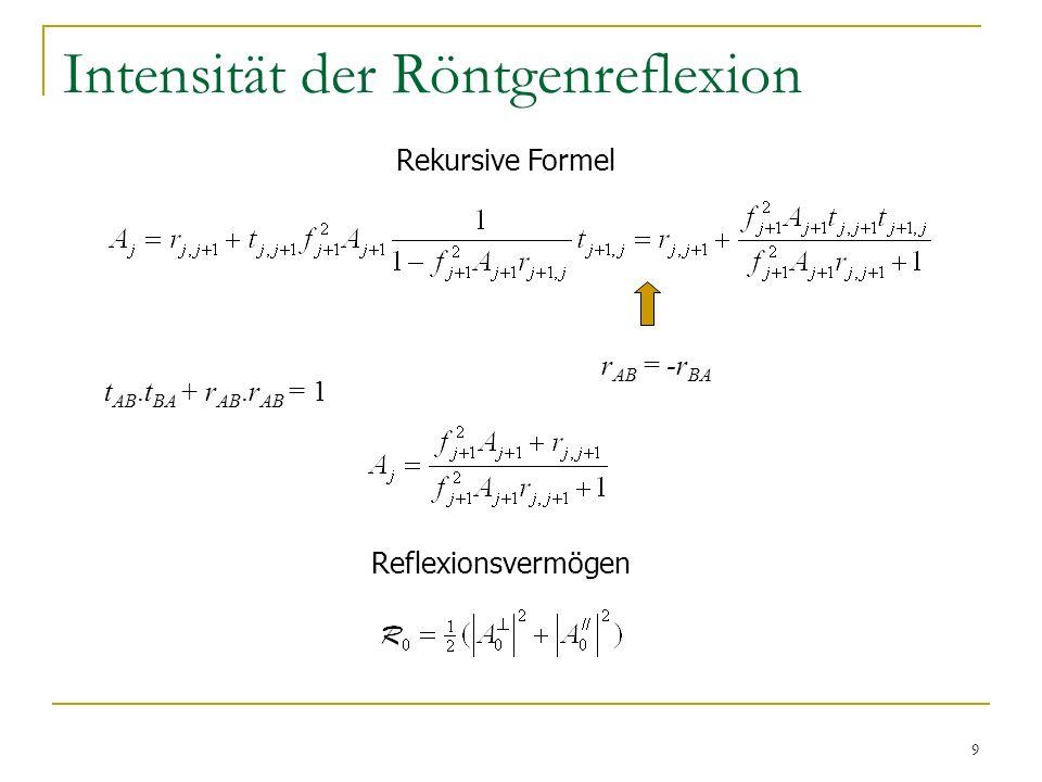9 Rekursive Formel r AB = -r BA t AB.t BA + r AB.r AB = 1 Reflexionsvermögen Intensität der Röntgenreflexion