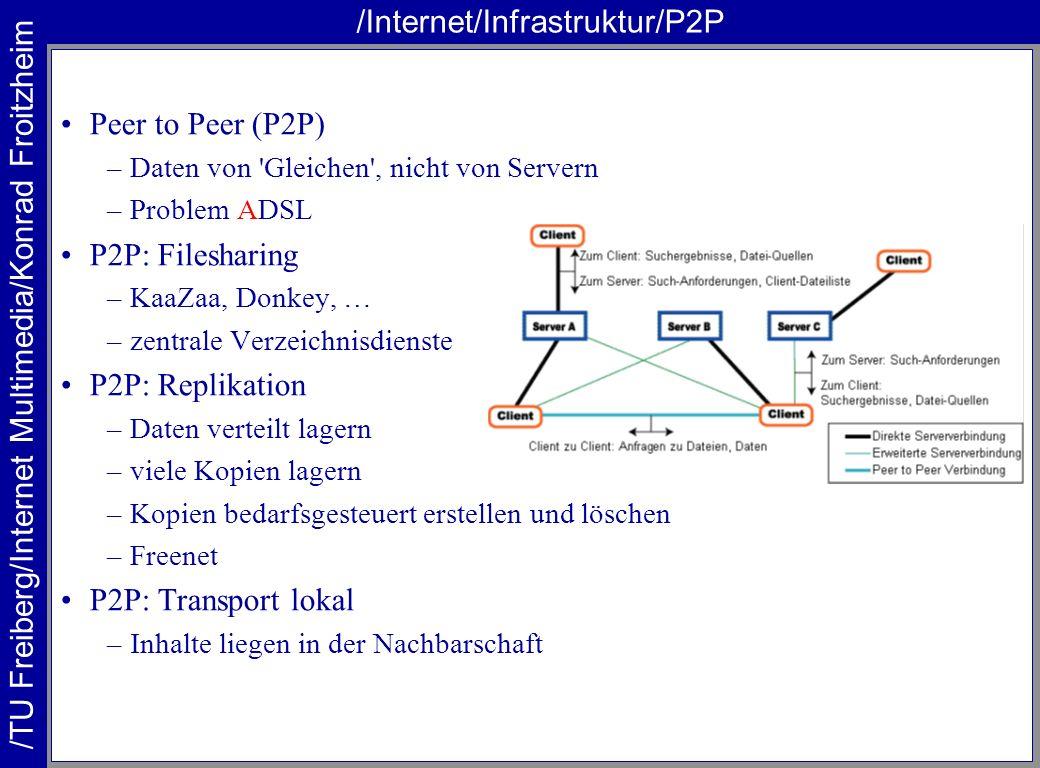 /TU Freiberg/Internet Multimedia/Konrad Froitzheim /Internet/Infrastruktur/P2P Peer to Peer (P2P) –Daten von 'Gleichen', nicht von Servern –Problem AD