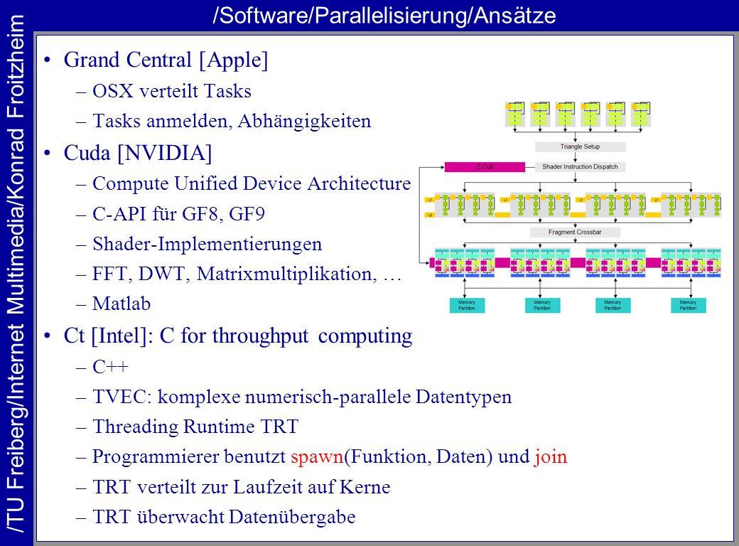 /TU Freiberg/Internet Multimedia/Konrad Froitzheim /Software/Parallelisierung/Ansätze Grand Central [Apple] –OSX verteilt Tasks –Tasks anmelden, Abhän
