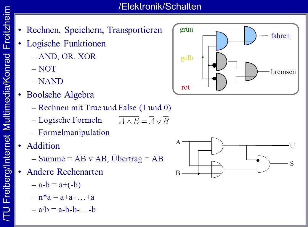 /Elektronik/Schalten Rechnen, Speichern, Transportieren Logische Funktionen –AND, OR, XOR –NOT –NAND Boolsche Algebra –Rechnen mit True und False (1 u