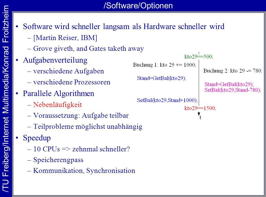 /TU Freiberg/Internet Multimedia/Konrad Froitzheim /Software/Optionen Software wird schneller langsam als Hardware schneller wird –[Martin Reiser, IBM