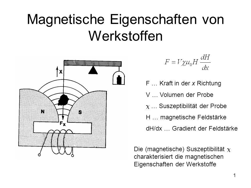 1 Magnetische Eigenschaften von Werkstoffen F … Kraft in der x Richtung V … Volumen der Probe … Suszeptibilität der Probe H … magnetische Feldstärke dH/dx … Gradient der Feldstärke Die (magnetische) Suszeptibilität charakterisiert die magnetischen Eigenschaften der Werkstoffe