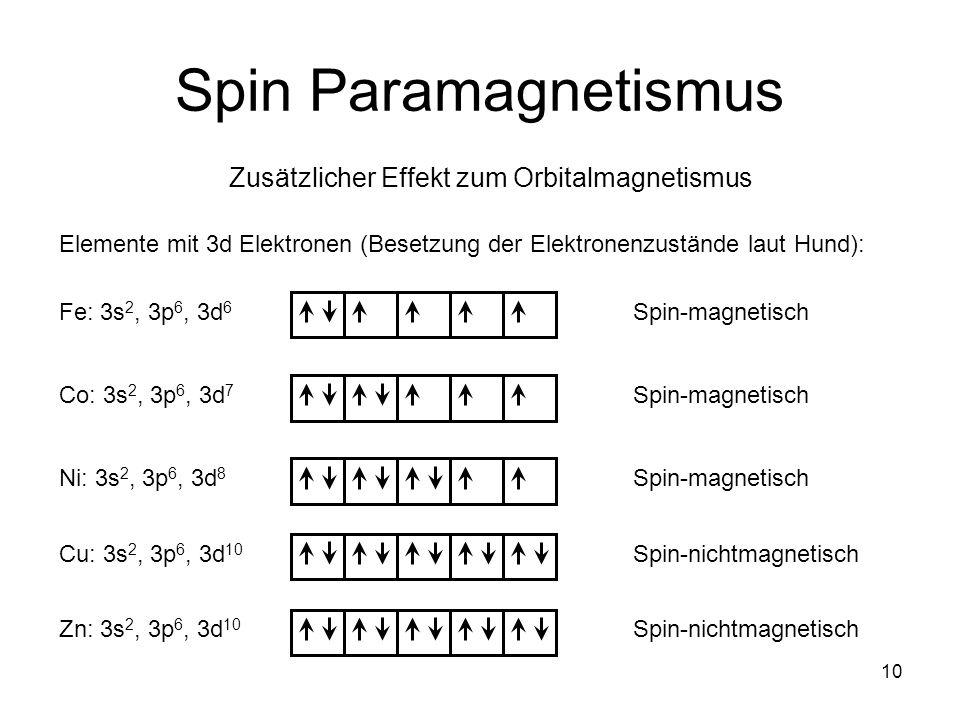 10 Spin Paramagnetismus Zusätzlicher Effekt zum Orbitalmagnetismus Elemente mit 3d Elektronen (Besetzung der Elektronenzustände laut Hund): Fe: 3s 2, 3p 6, 3d 6 Spin-magnetisch Co: 3s 2, 3p 6, 3d 7 Spin-magnetisch Ni: 3s 2, 3p 6, 3d 8 Spin-magnetisch Cu: 3s 2, 3p 6, 3d 10 Spin-nichtmagnetisch Zn: 3s 2, 3p 6, 3d 10 Spin-nichtmagnetisch
