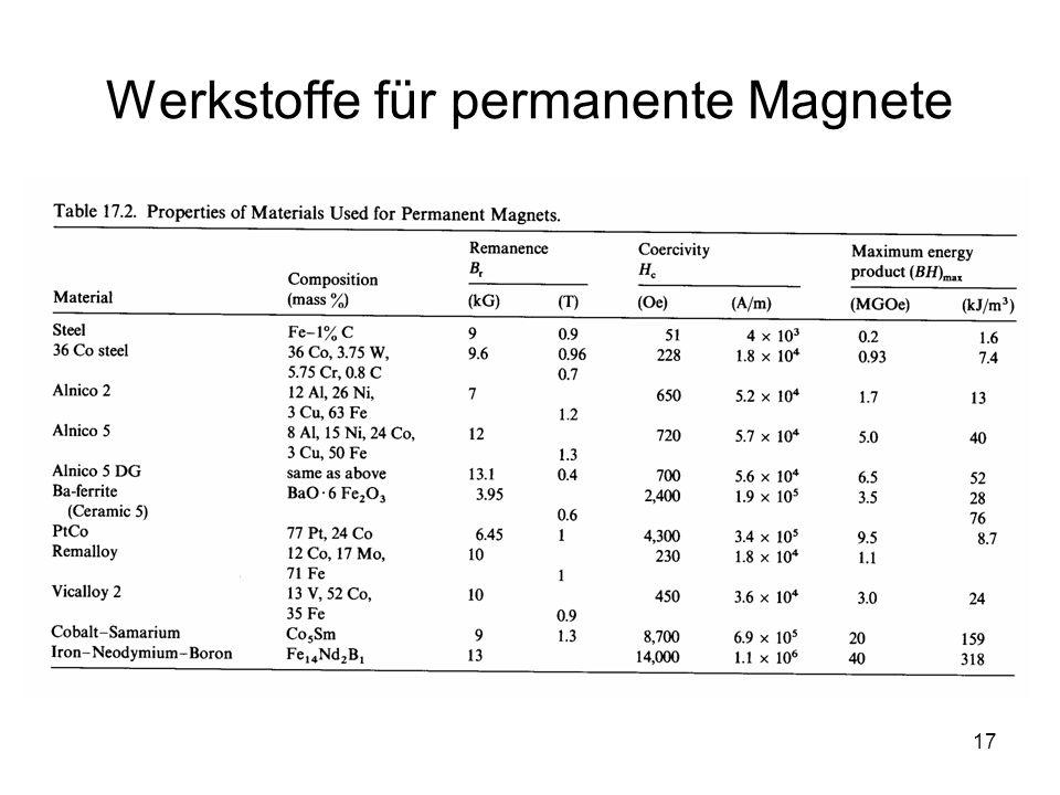 17 Werkstoffe für permanente Magnete