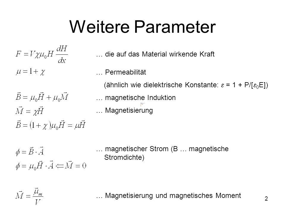 2 Weitere Parameter … die auf das Material wirkende Kraft … Permeabilität (ähnlich wie dielektrische Konstante: = 1 + P/[ 0 E]) … magnetische Induktion … Magnetisierung … magnetischer Strom (B … magnetische Stromdichte) … Magnetisierung und magnetisches Moment