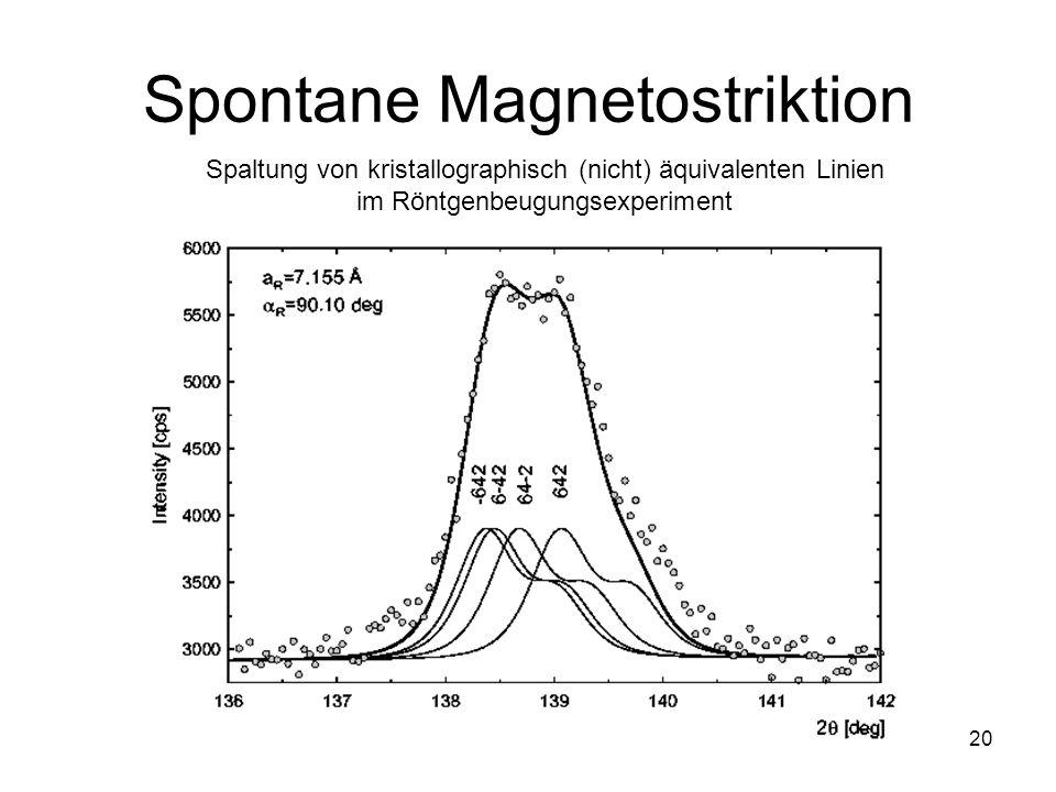 20 Spontane Magnetostriktion Spaltung von kristallographisch (nicht) äquivalenten Linien im Röntgenbeugungsexperiment