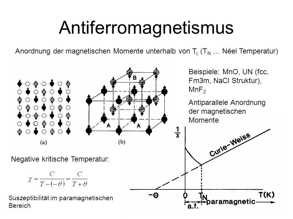 23 Antiferromagnetismus Anordnung der magnetischen Momente unterhalb von T c (T N … Néel Temperatur) Beispiele: MnO, UN (fcc, Fm3m, NaCl Struktur), MnF 2 Antiparallele Anordnung der magnetischen Momente Negative kritische Temperatur: Suszeptibilität im paramagnetischen Bereich