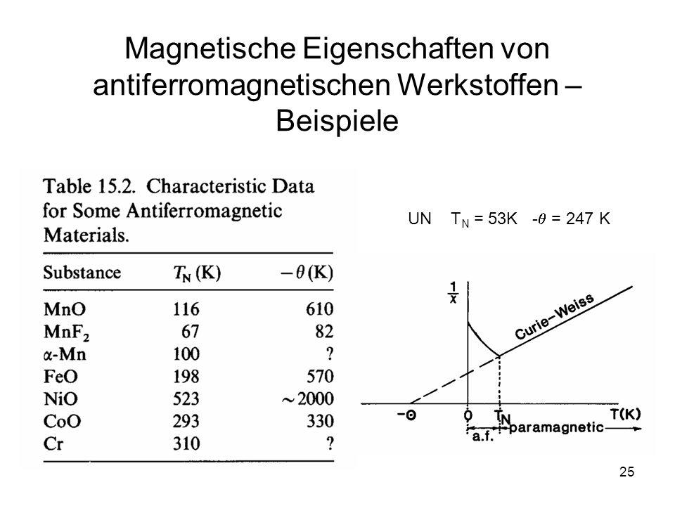 25 Magnetische Eigenschaften von antiferromagnetischen Werkstoffen – Beispiele UN T N = 53K - = 247 K