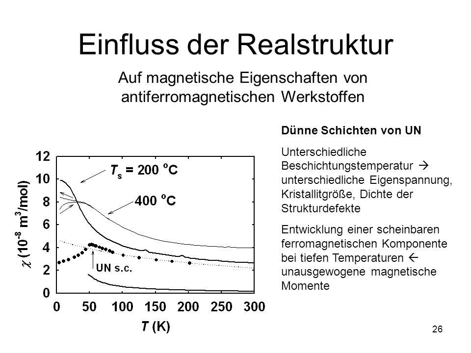 26 Einfluss der Realstruktur Auf magnetische Eigenschaften von antiferromagnetischen Werkstoffen Dünne Schichten von UN Unterschiedliche Beschichtungstemperatur unterschiedliche Eigenspannung, Kristallitgröße, Dichte der Strukturdefekte Entwicklung einer scheinbaren ferromagnetischen Komponente bei tiefen Temperaturen unausgewogene magnetische Momente