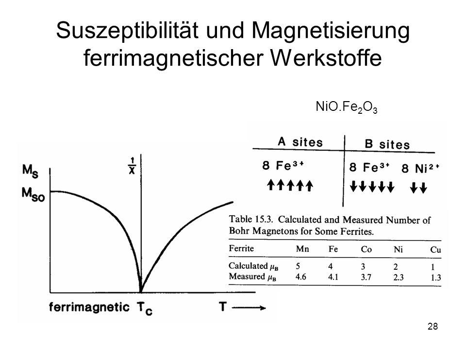 28 Suszeptibilität und Magnetisierung ferrimagnetischer Werkstoffe NiO.Fe 2 O 3