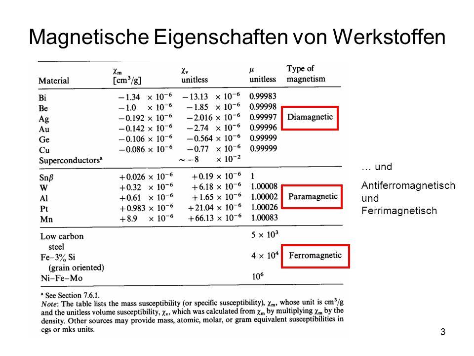 3 Magnetische Eigenschaften von Werkstoffen … und Antiferromagnetisch und Ferrimagnetisch