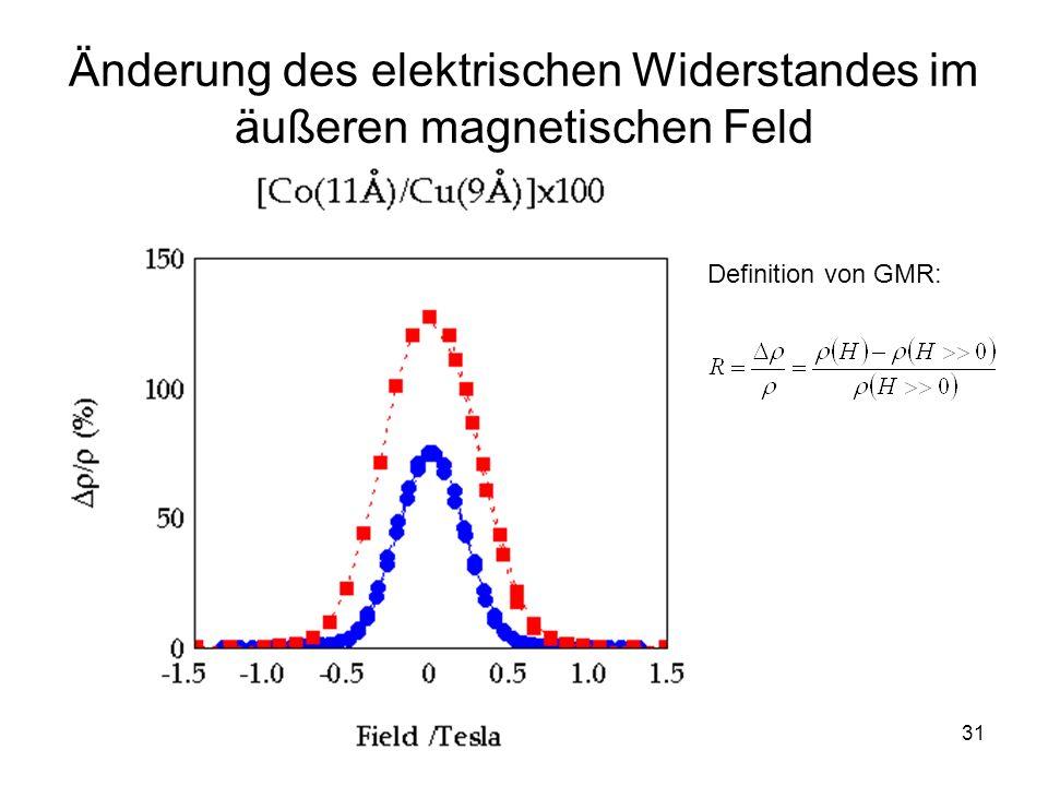 31 Änderung des elektrischen Widerstandes im äußeren magnetischen Feld Definition von GMR: