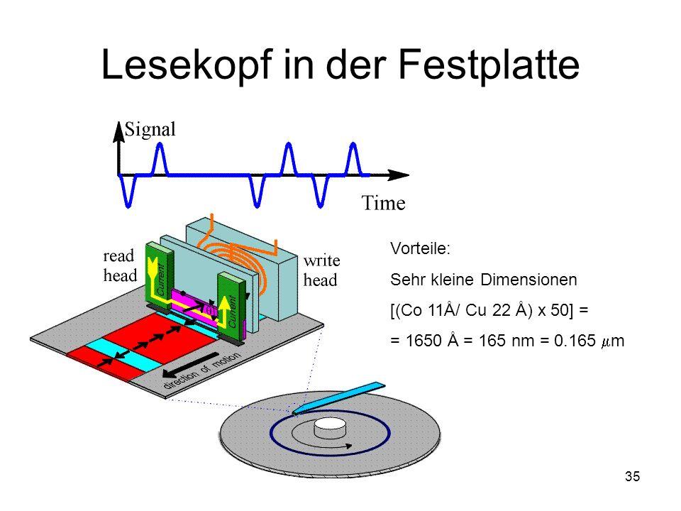35 Lesekopf in der Festplatte Vorteile: Sehr kleine Dimensionen [(Co 11Å/ Cu 22 Å) x 50] = = 1650 Å = 165 nm = 0.165 m