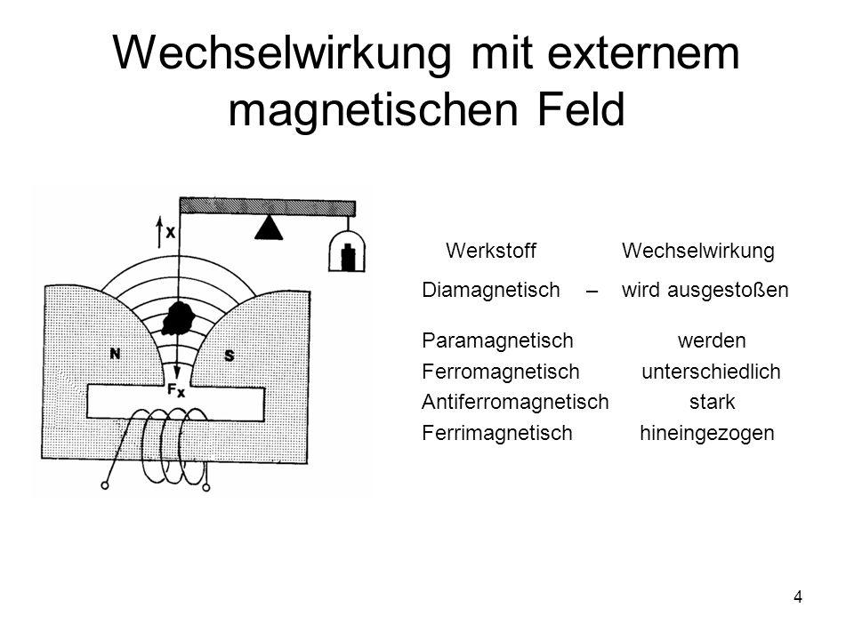 4 Wechselwirkung mit externem magnetischen Feld Werkstoff Wechselwirkung Diamagnetisch – wird ausgestoßen Paramagnetischwerden Ferromagnetisch unterschiedlich Antiferromagnetisch stark Ferrimagnetisch hineingezogen